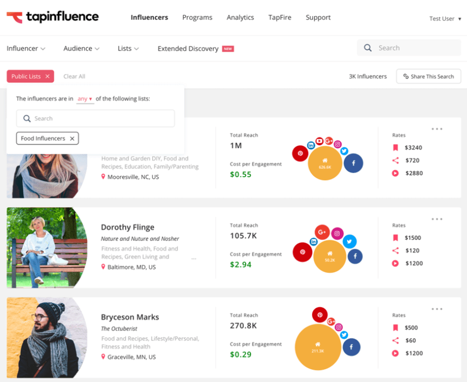 tapinfluence influenceur